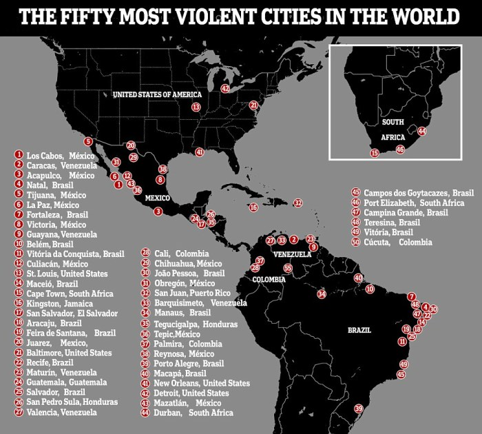 violentcities
